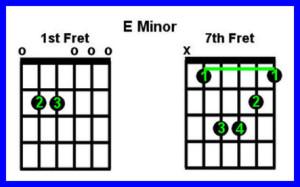 E Minor chord brocures